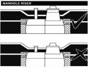 Turret Riser wastewater treatment