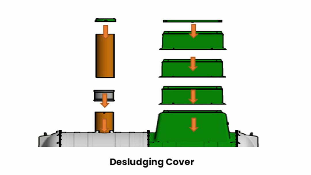 Desludging cover