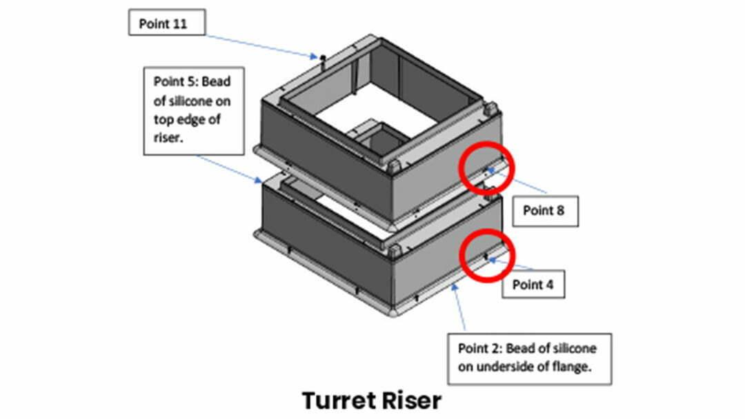 Turret riser Installation
