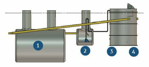 How does the Tricel Maxus work